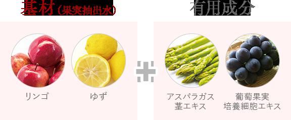 基材はりんごとゆずの果実抽出水、有用成分にはアスパラガス茎エキスや葡萄果実培養細胞エキスなど。